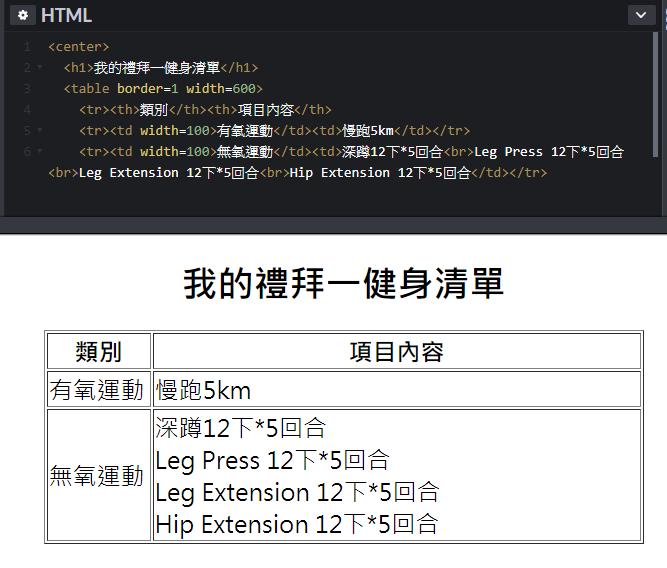 網頁學習零負擔-簡易的HTML5教學
