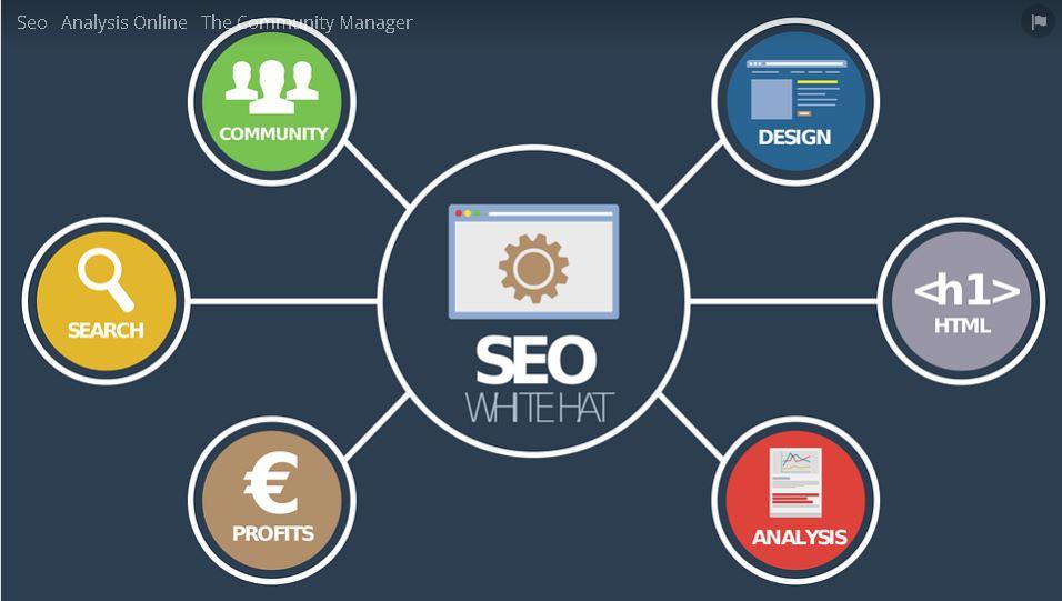 只要注意SEO五大重點,你的網頁也可以輕鬆國際化!
